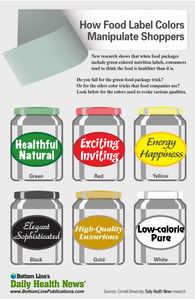How food label colours manipulate shoppers