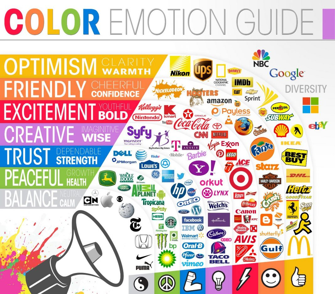 Colour Emotion Guide